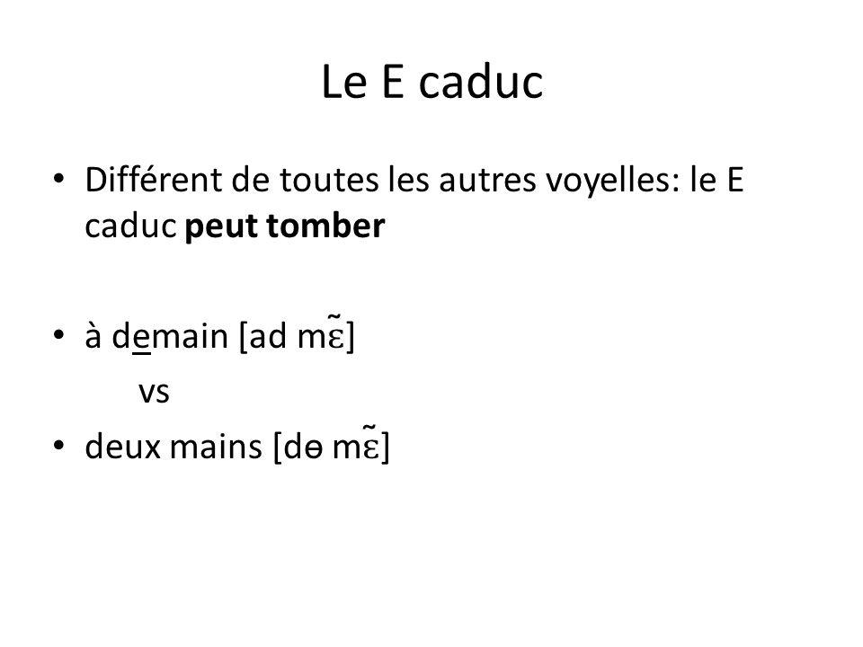 Le E caduc Différent de toutes les autres voyelles: le E caduc peut tomber. à demain [ad mɛ̃] vs.